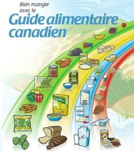 Guia alimentar canadense