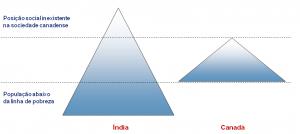 Gráfico 16